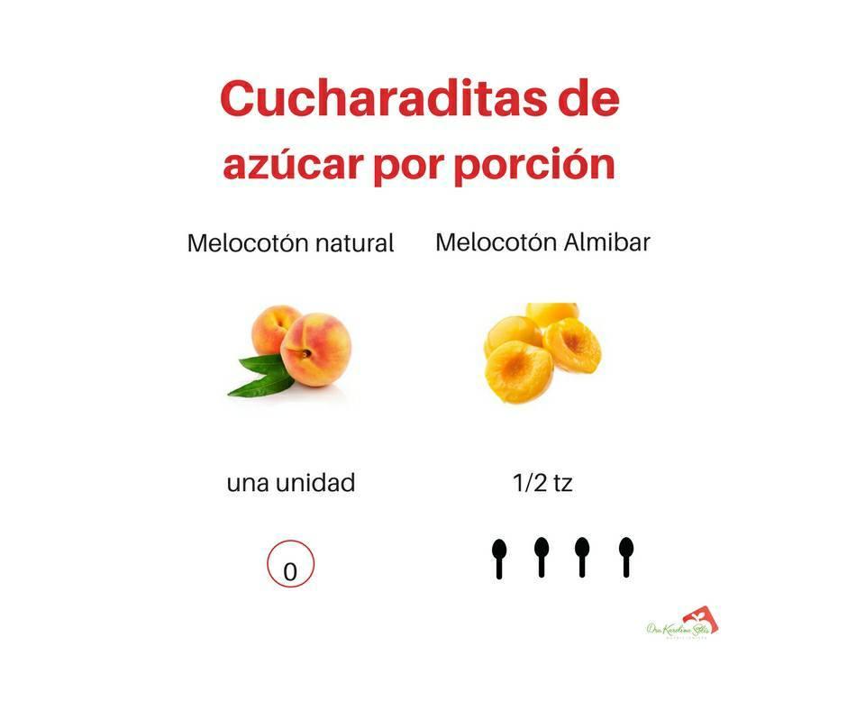 Amarillas-CR-Dra.-Karolina-Solís-Rojas-Nutricionista-12